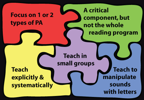PA Critical Pieces Puzzle Graphic